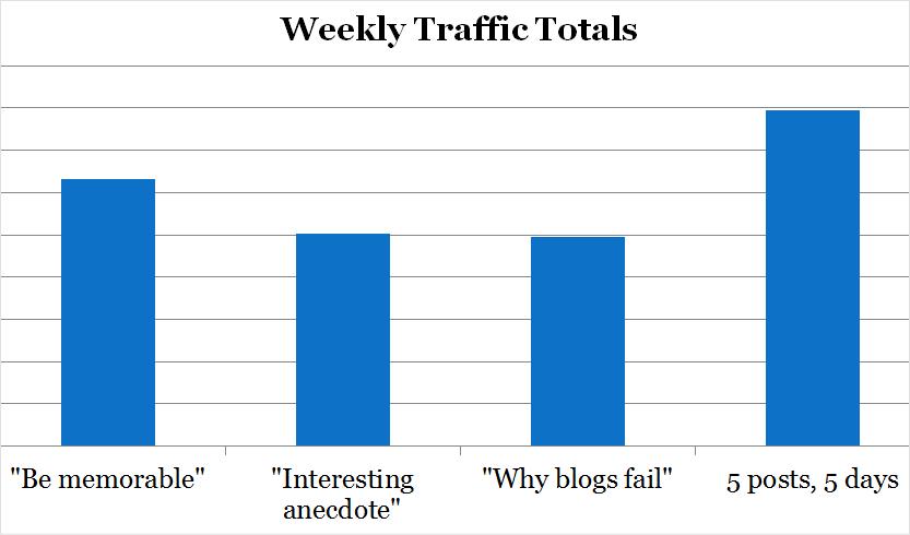 case-study_traffic