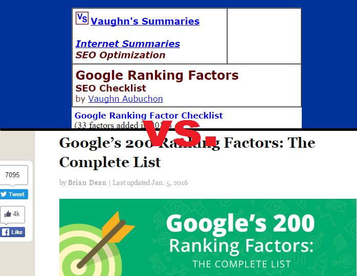Google Ranking Factors vs. Google's 200 Ranking Factors