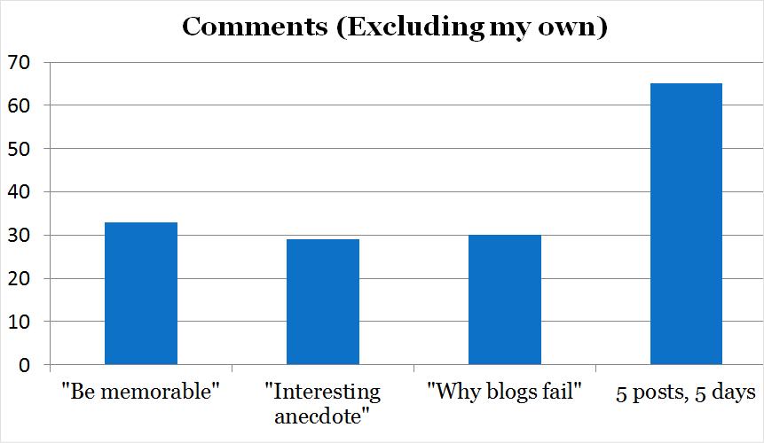case-study_comments